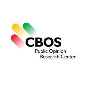 CBOS Centrum Badania Opinii Społecznej